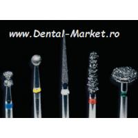 Dental Market Distribution